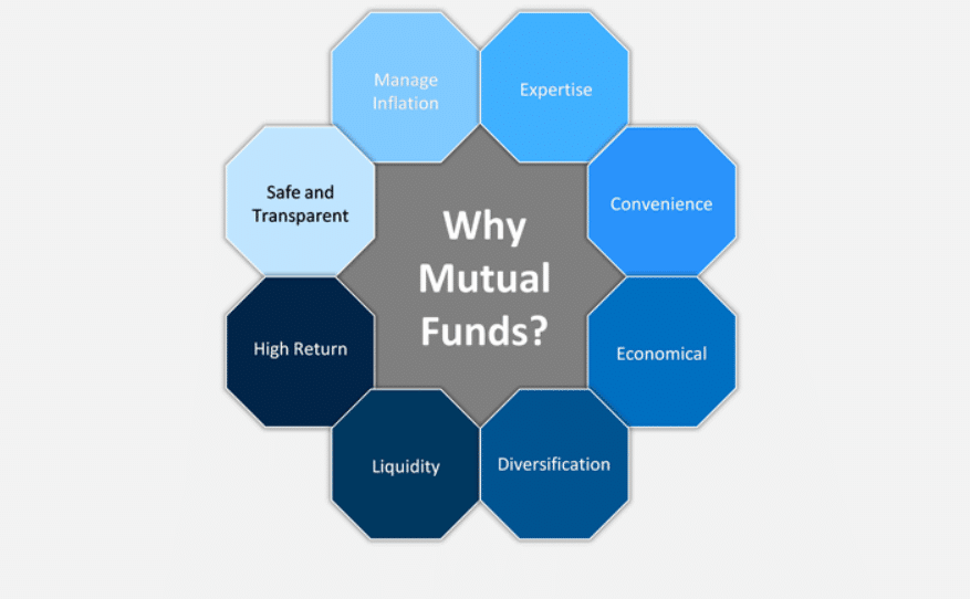 Why mutual funds?