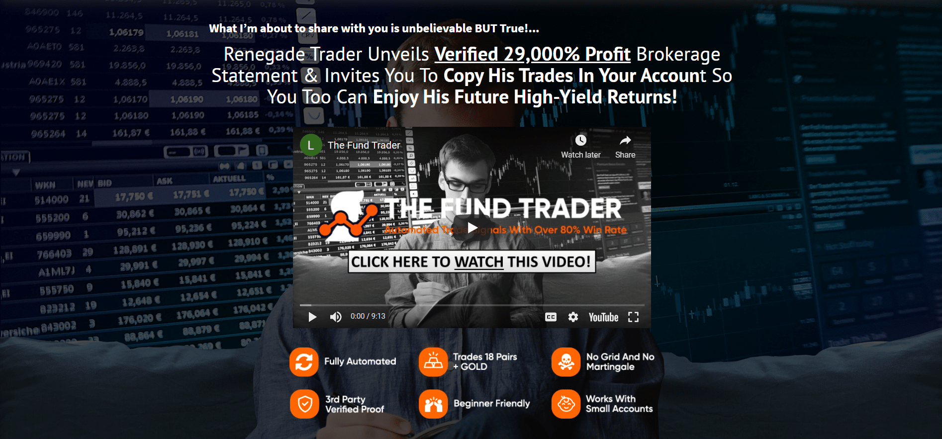 The Fund Trader Review