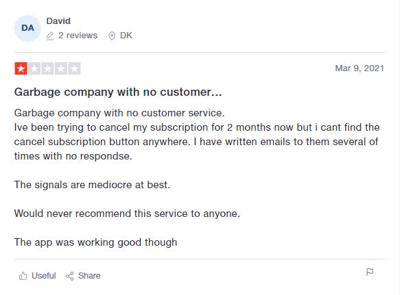 FXLeaders Customer Support