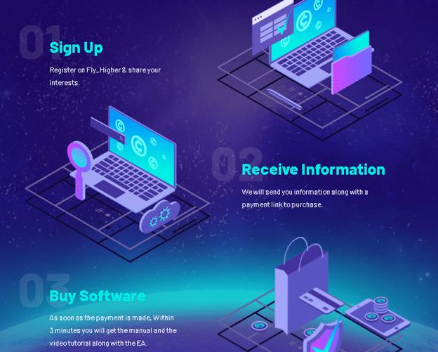 Steps to start trading
