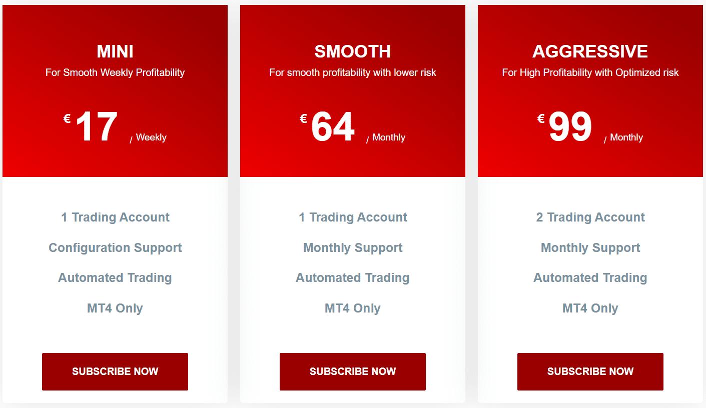 Hot Profit Robot pricing