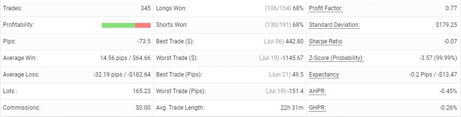 Hot Profit Robot trading details