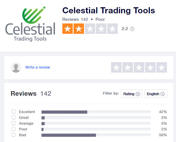 Sirius EA Trustpilot reviews