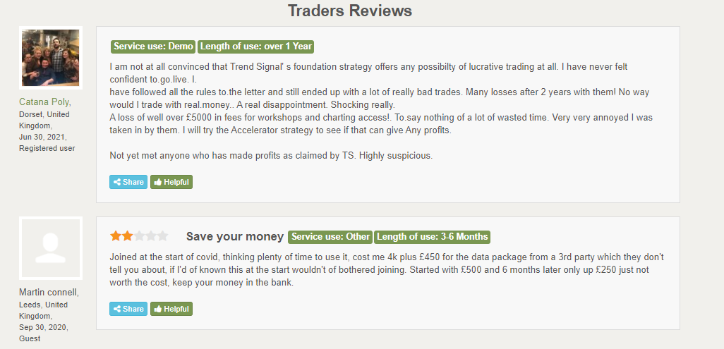 Negative user reviews for Trend Signal on the FPA website