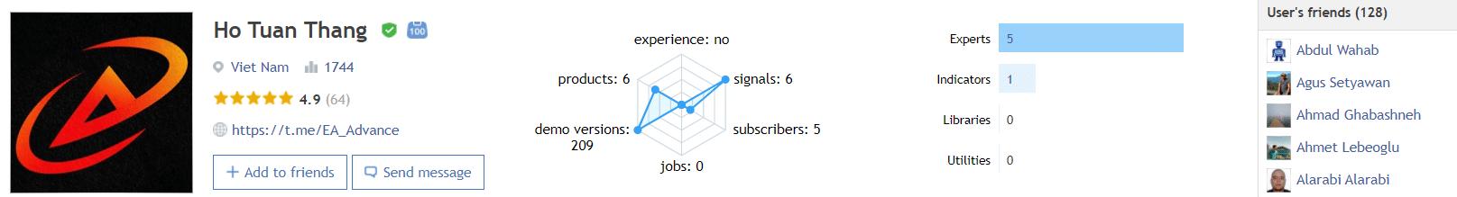 Advanced Hedge profile