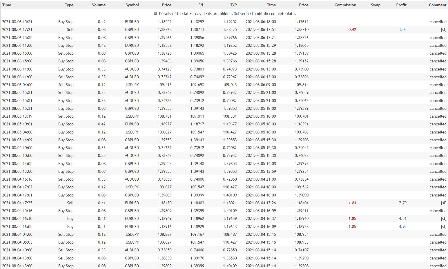 Amaze trading details