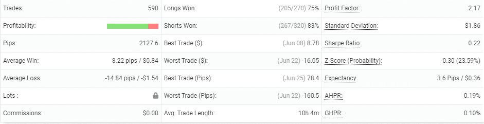 BuySellSeriesEA trading details