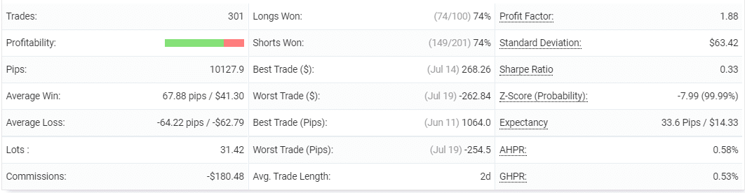 Rombus Capital trading details