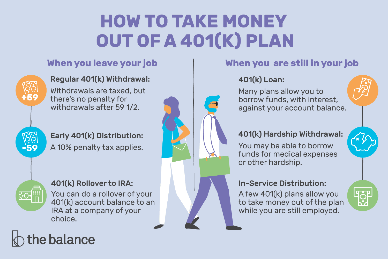 How to take money out of a 401(k) plan