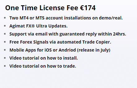 Agimat system price