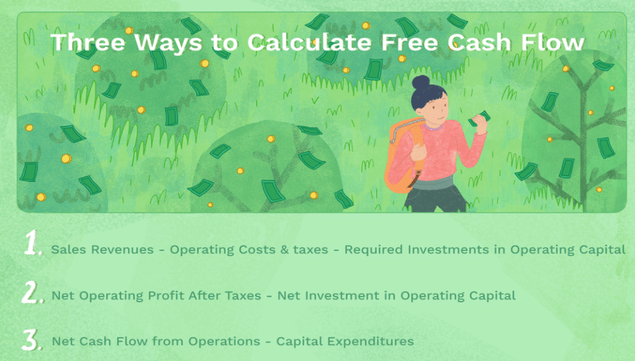 Three ways of calculate free cash flow: the art of girl collects bills from the bushes