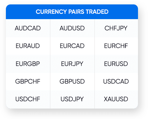 DynaScalp currency pairs