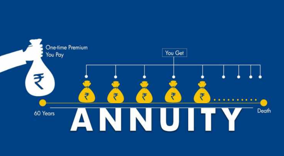 word  ANNUITY and bags of coins