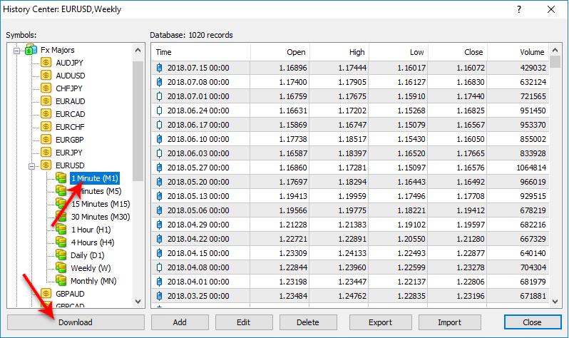 Omega Trend EA backtest report parameters