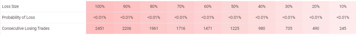 Volatility Factor 2.0 risks
