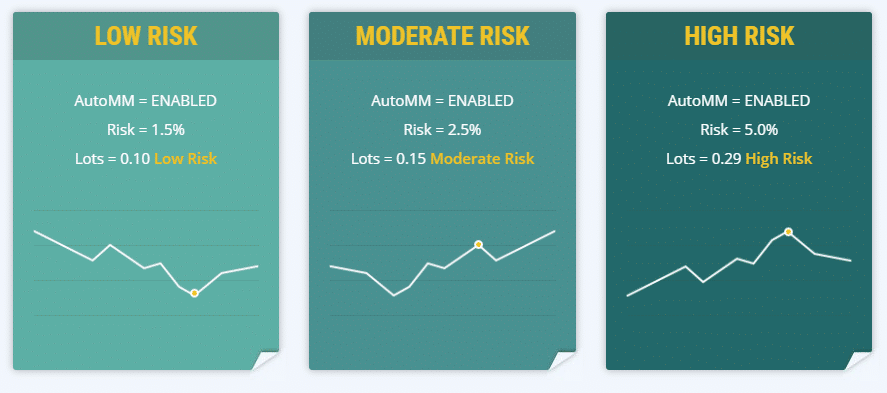 Volatility Factor 2.0 risk settings
