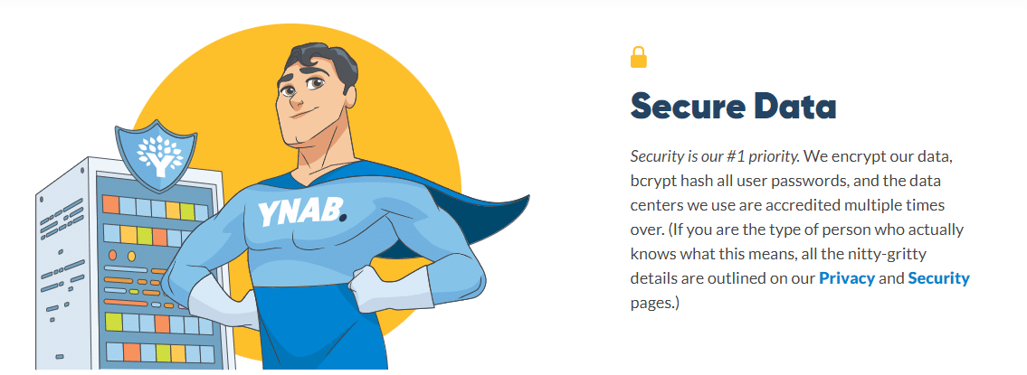 Superhero of YNAB as a sucurity concept. Text: Secure data