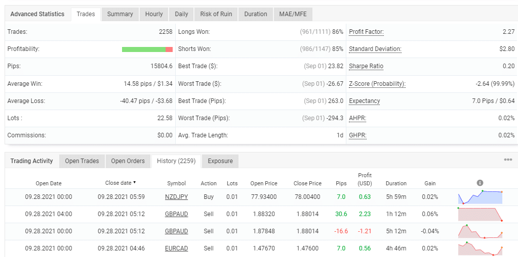 Advanced trading info for Happy Neuron