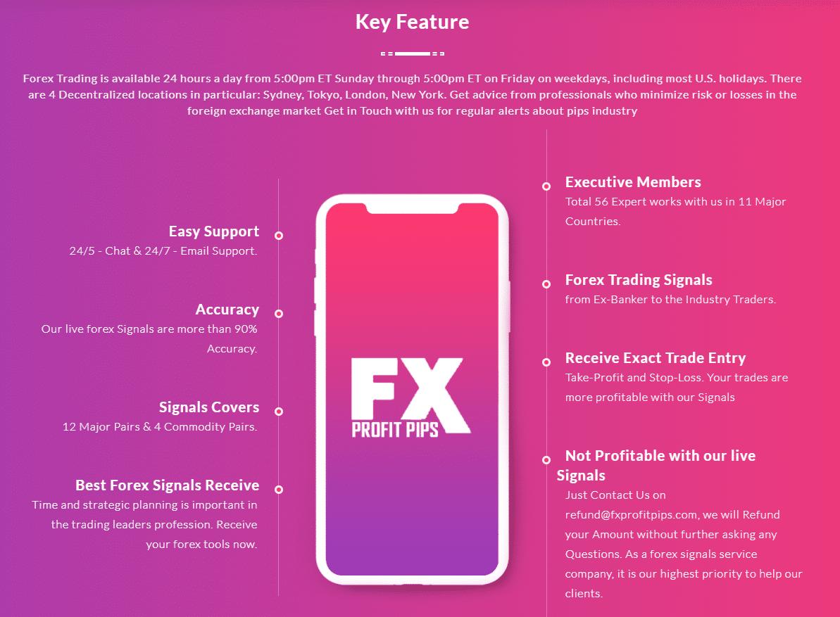 FX Profit Pips' features